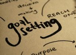 Goal Setting Mind Map